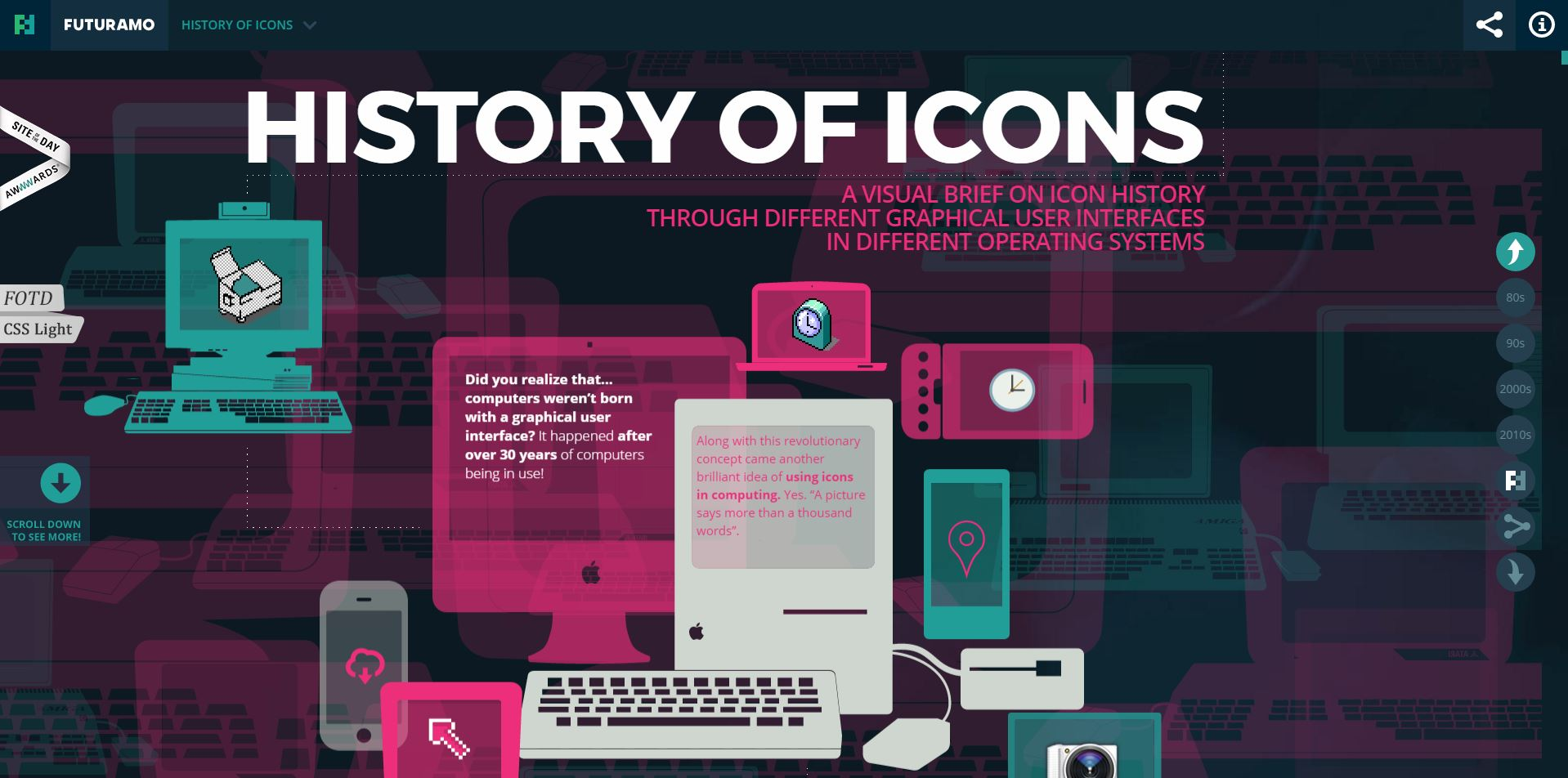 The History of Icons